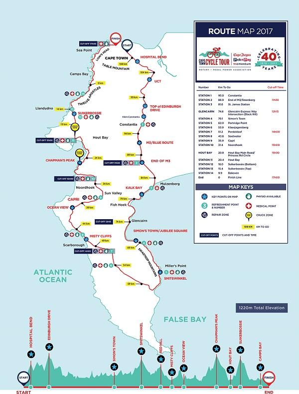 Cape Town Cycle Tour: 2017 route description and tips