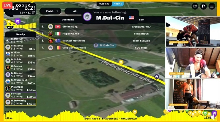 Stefan Kung won stage two of the Digital Swiss 5 virtual race tonight.